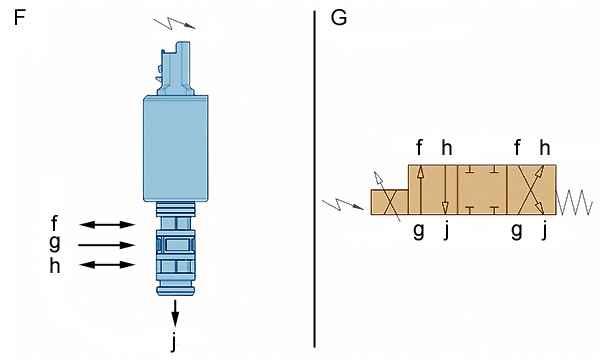 оклик: воздушный электро магнитный клапан 12 вольт