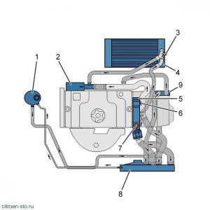Ремонт радиатор охлаждения своими руками