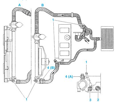 Горизонтальная печь в баню из трубы своими руками чертежи и фото