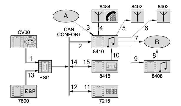 Электрическая схема cd-чейнджера