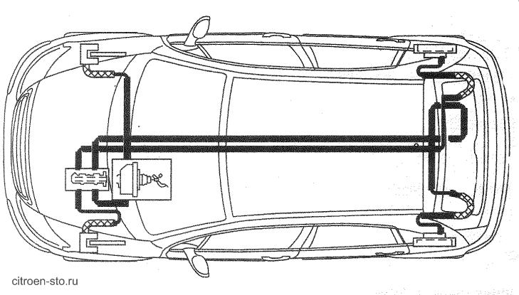 Тормозная система Citroen C4.