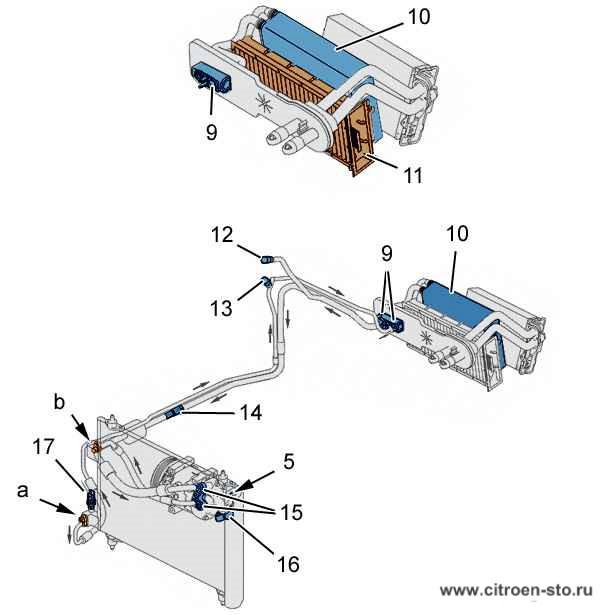 Citroen C3 Picasso: технические характеристики, цена ...