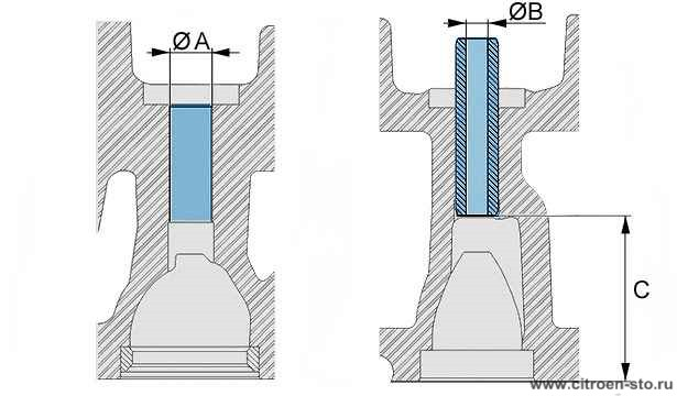 Направляющие втулки клапанов