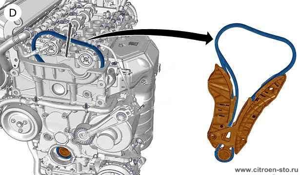 Техническая памятка : Система ГРМ 3.3. Двигатели EP3 и Ep6