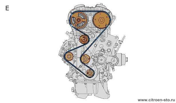 Техническая памятка : Система ГРМ 3.4. Двигатели EW7, EW10 и EW12