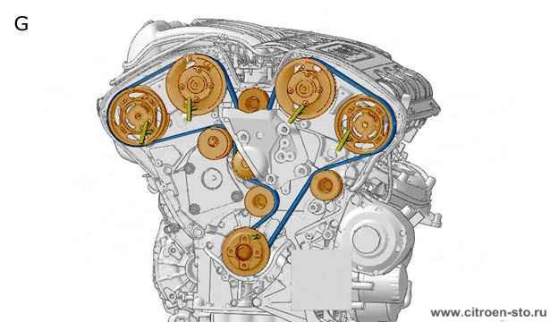 Техническая памятка : Система ГРМ 3.6. Двигателя ES9