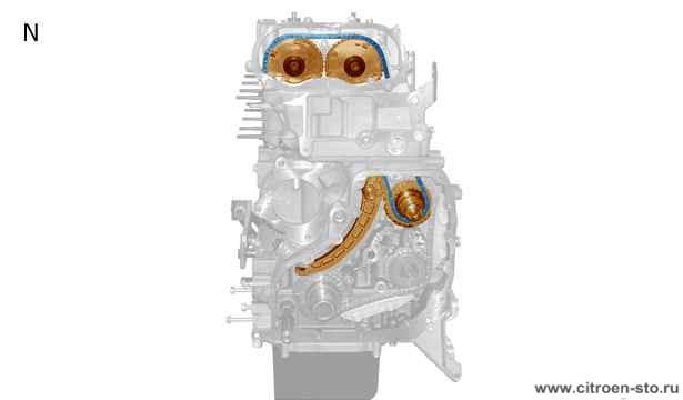 Техническая памятка : Система ГРМ 4.5. Двигателя F30DT