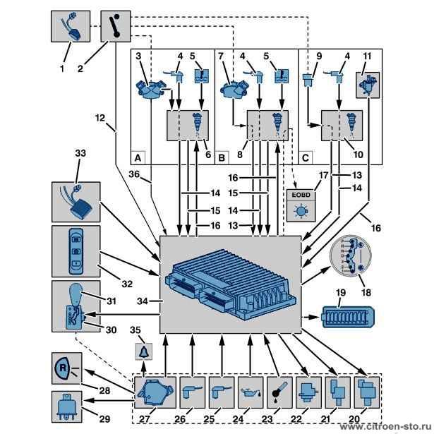 АКПП AL4. 1. Общая блок-схема