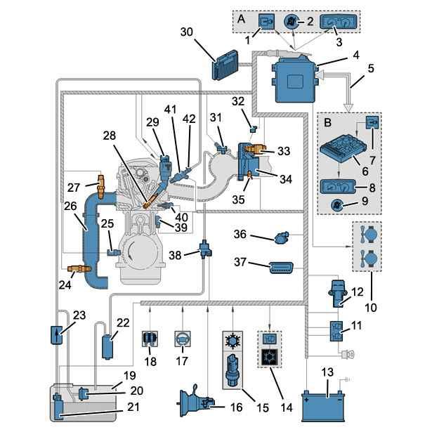 Общая блок-схема : Система