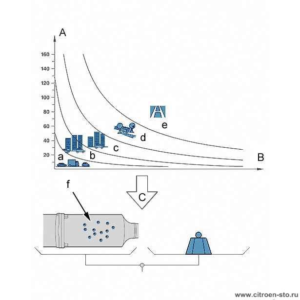 Презентация механических узлов