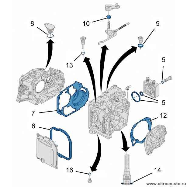 2. Расположение уплотнителей