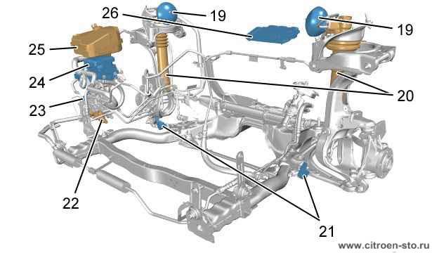 подвеска ситроен
