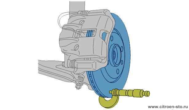 Контроль : Износ диска переднего тормоза - Задний тормозной диск - Задний тормозной барабан  2. Контроль переднего тормозного диска
