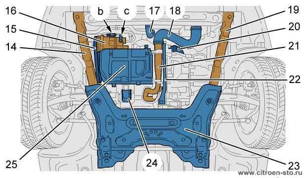 Снятие – установка : Двигатель