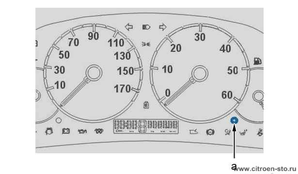 Техническая памятка : Особенности 2. Процедура инициализации индикатора приближения технического обслуживания