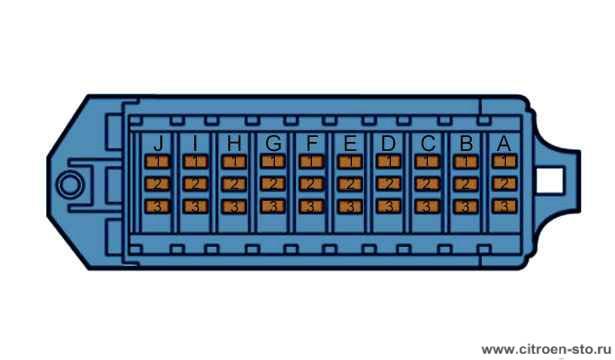 Техническая памятка : Принадлежность контактов 1. 30-канальный диагностический разъем IPC