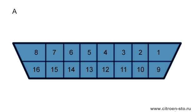 Техническая памятка : Принадлежность контактов 2. 16-канальный диагностический разъем EURO