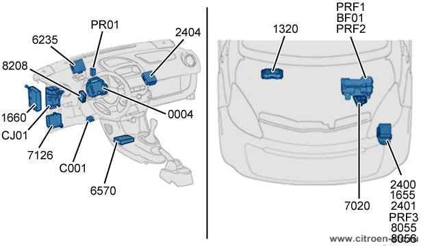 Техническая памятка : Расположение компьютеров 1. C1