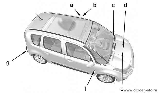 Идентификация : Модель CITROEN C3 PICASSO
