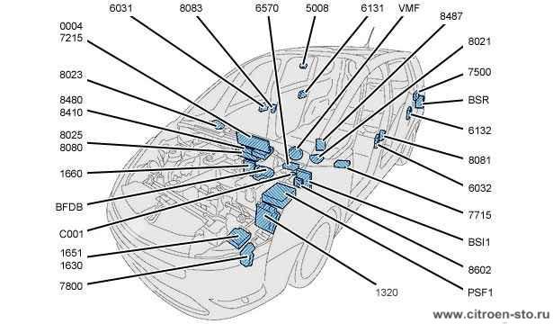 Техническая памятка : Расположение компьютеров 5. C4 Picasso