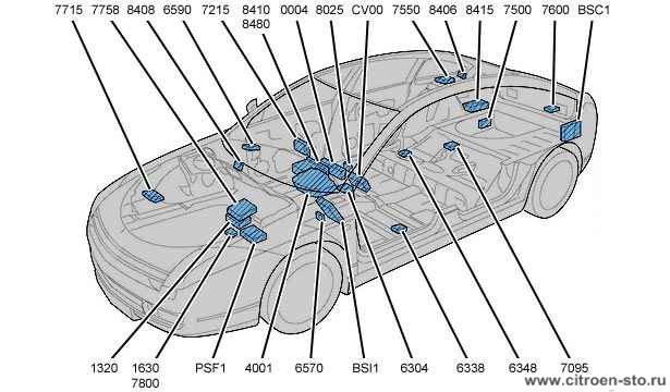 Техническая памятка : Расположение компьютеров 8. C6