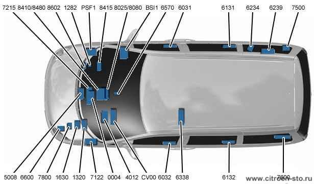Техническая памятка : Расположение компьютеров 9. C8