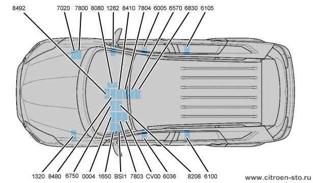 Техническая памятка : Расположение компьютеров 10. C-Crosser