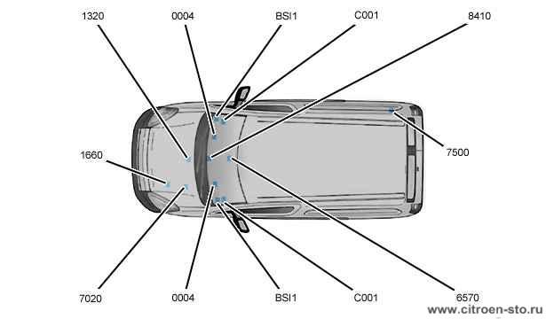 Техническая памятка : Расположение компьютеров 11. Nemo (A9)