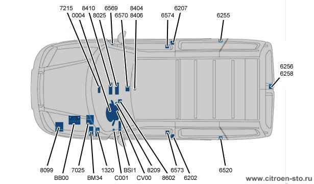 Техническая памятка : Расположение компьютеров 12. Berlingo (M59)