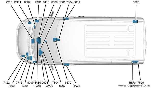 Техническая памятка : Расположение компьютеров 14. Jumpy (G9)