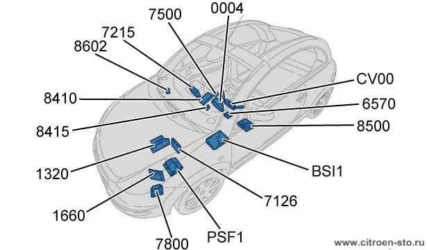 Техническая памятка : Расположение компьютеров 3. C3 (A3/A4)